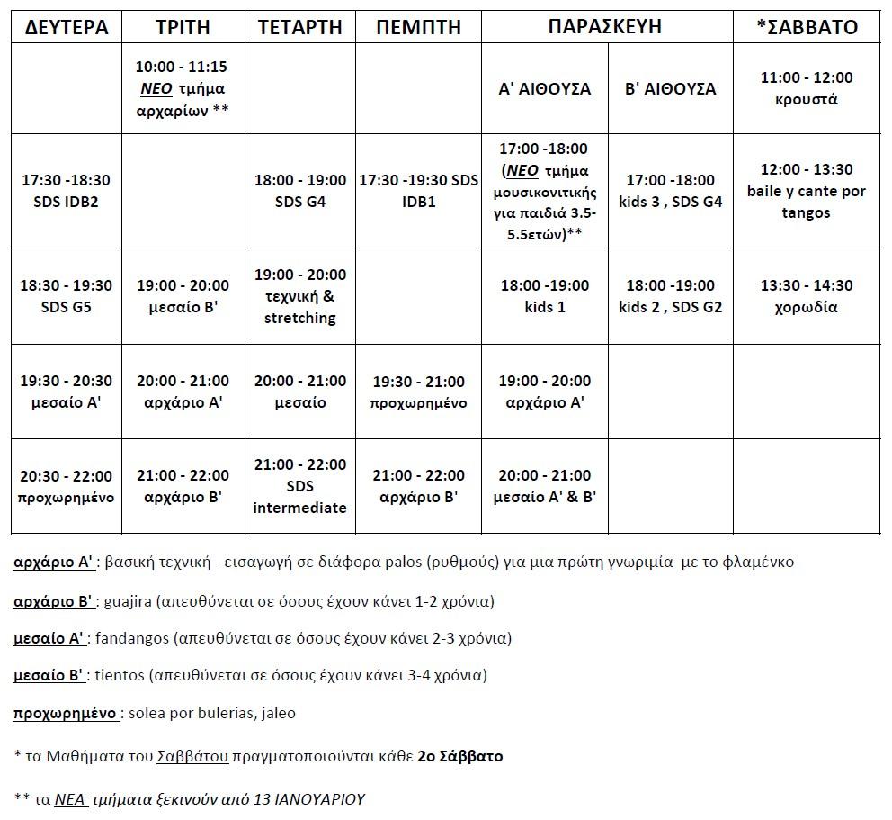 Flamenco-Classes-Rueda-2020